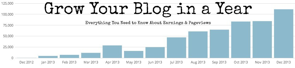 Grow Your Blog in a Year