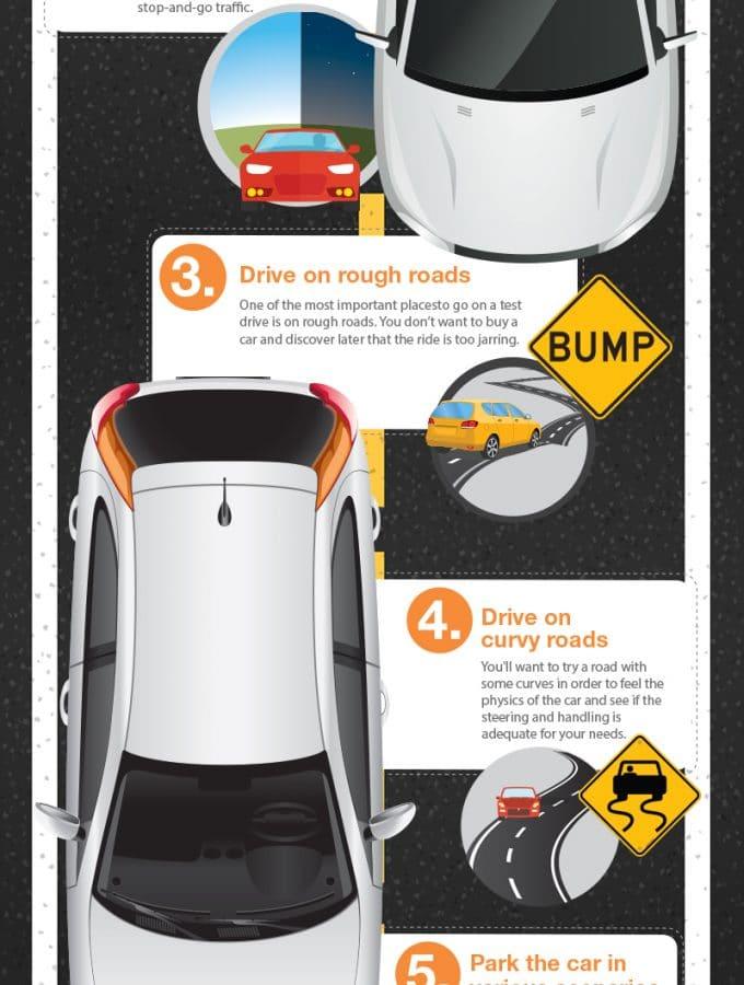 Autotrader TestDriveTips_infographic-800x2800